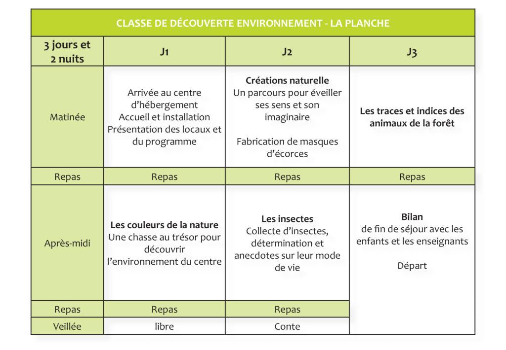 classe de découverte environnement pour cycle 1