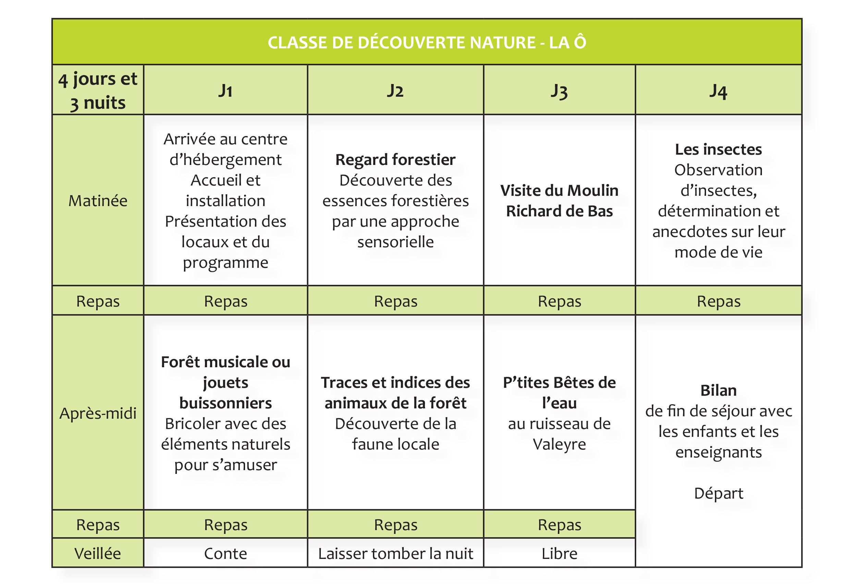 classe de découverte nature pour cycle 2