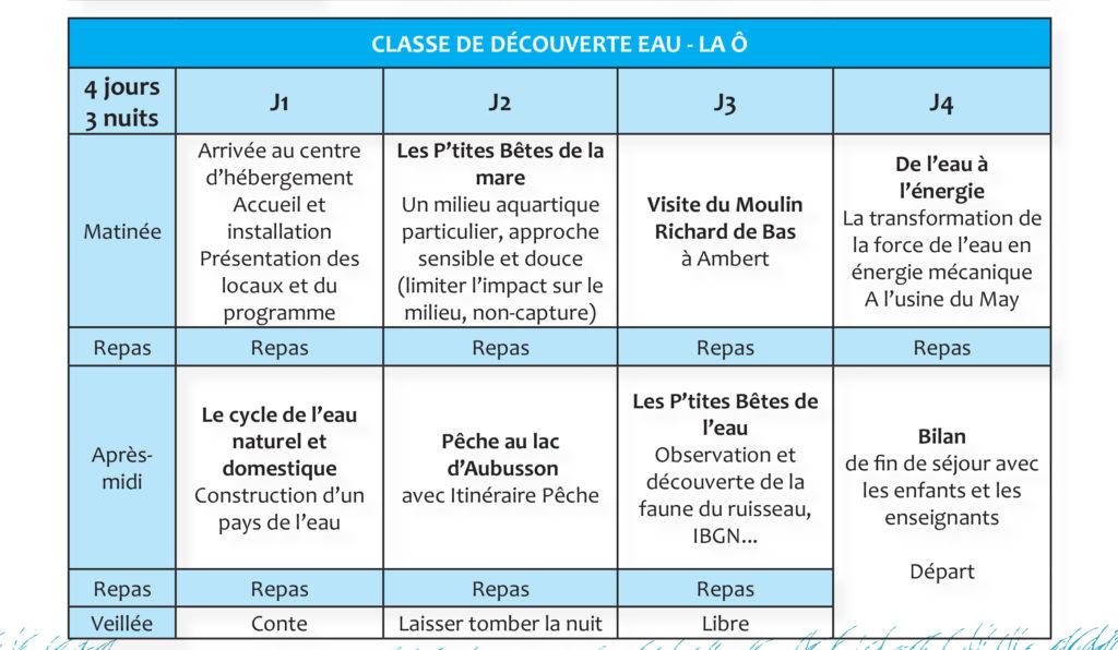 classe de découverte eau pour cycle 3